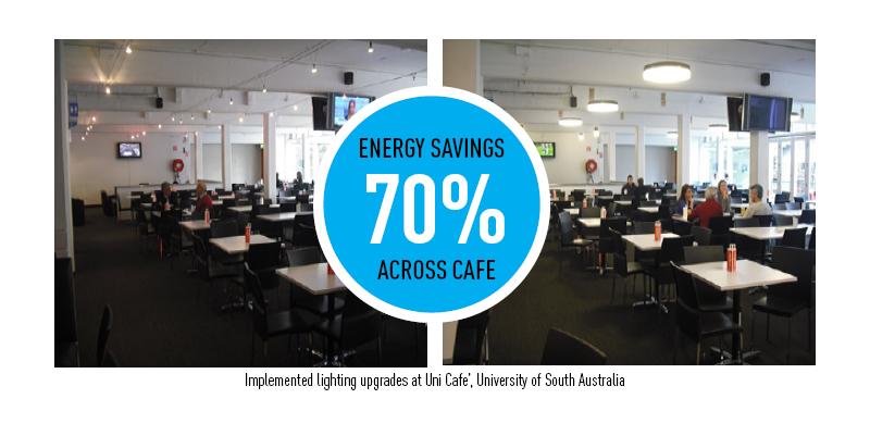 Case study: uni sa sustainable focus